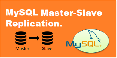 How to configure Master-Slave replication for MySQL database on CentOS 7 post thumbnail image